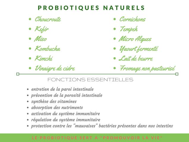 Probiotiques naturels et l'alimentation anti-inflammatoire